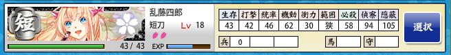 乱藤四郎ステータス